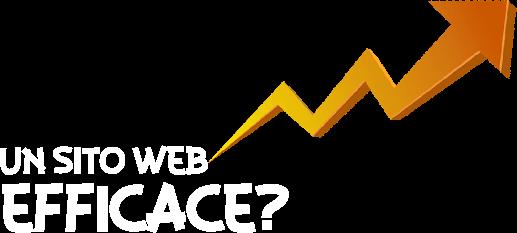 Creazione siti web agency