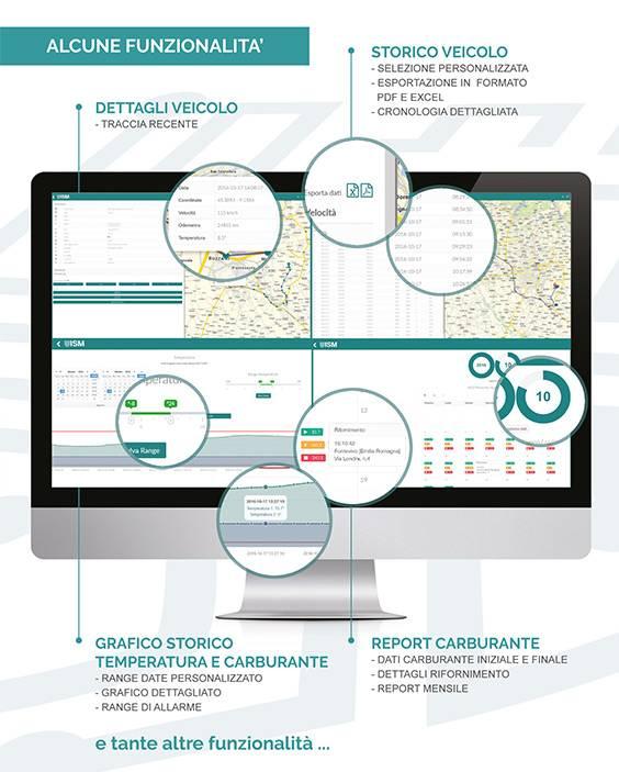 funzionalita portale clienti ism