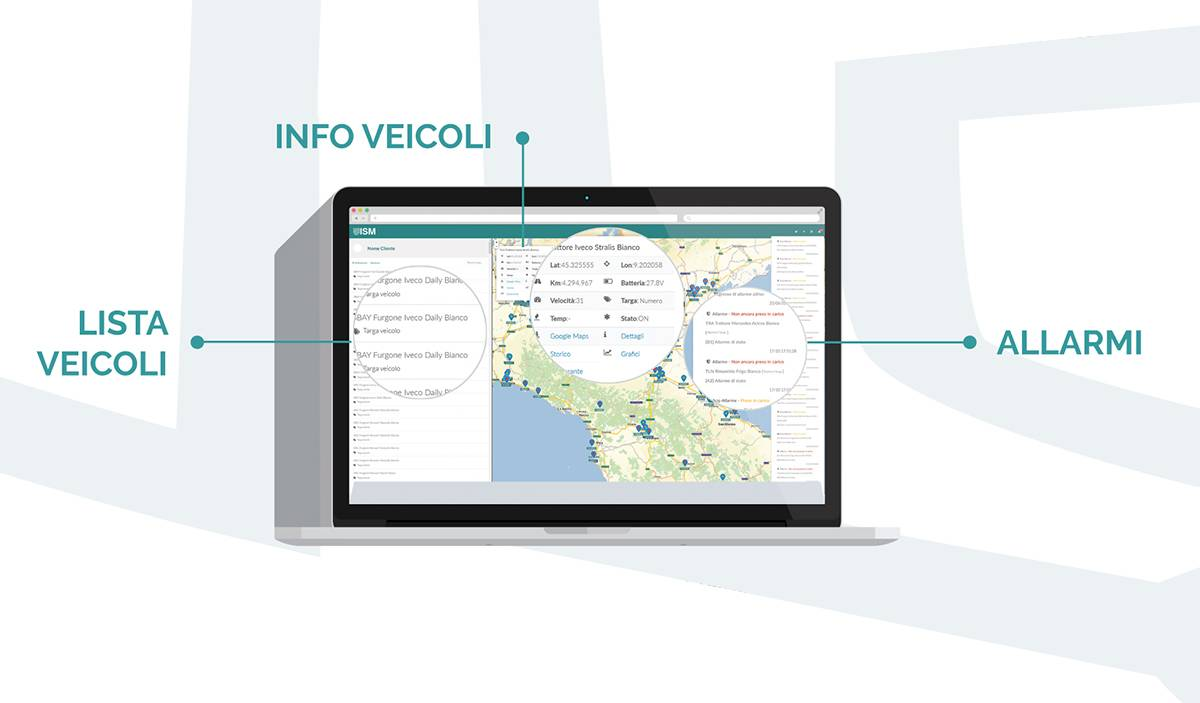 portale web clienti dashboard